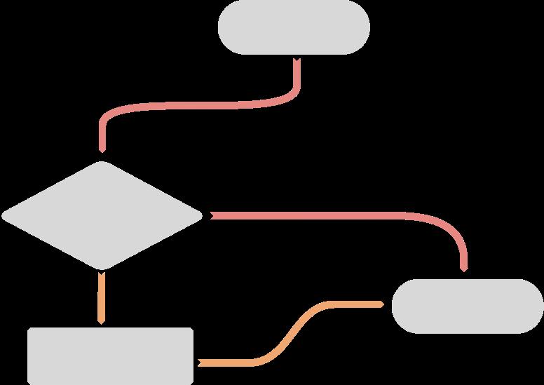 flowchart diagram